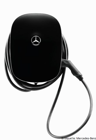 Wallbox Mercedes-Benz